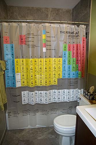Cortina de banheiro com a tabela periódica